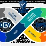 ¿Qué es una auditoría a una aplicación web?